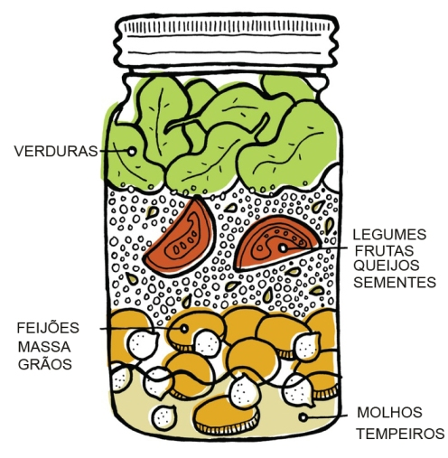 Montagem Salada